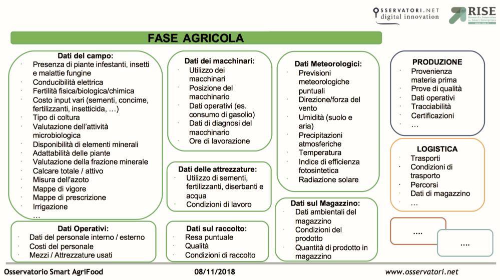 I-dati-in-agricoltura (1).png
